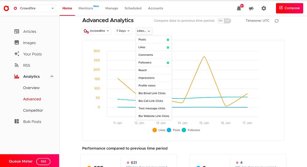 crowdfire advanced analytics feature social media management branding expert brandingexpert.net