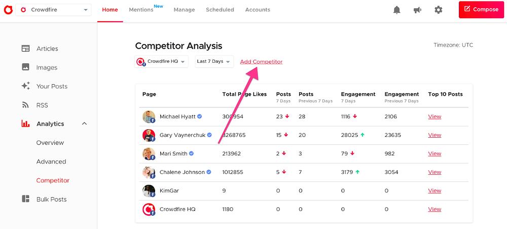 crowdfire competitive analytics feature social media management branding expert brandingexpert.net