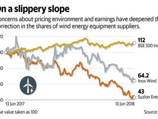 Renewable energy in India: lofty targets, shrinking expectations