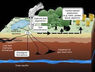 Cost of capturing CO2 drops 67% for next gen carbon capture plant