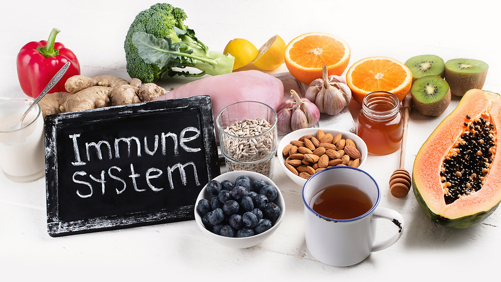 assorted healthy foods and title Understanding and Improving your immune system