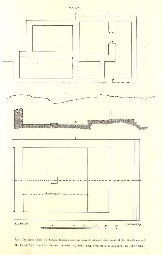 Roman Building Castor - Artis - Nene Valley Archaeological Trust