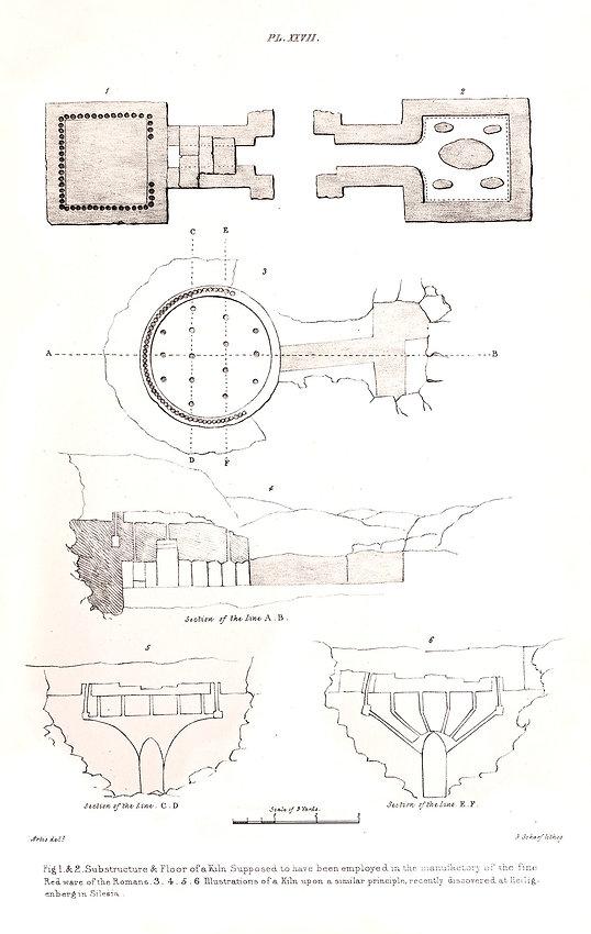 Roman kiln for Samian Pottery - Nene Valley Archaeological Trust