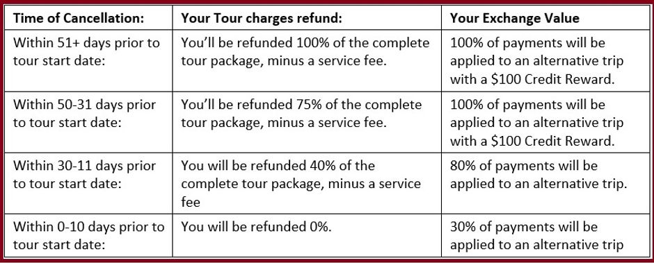 Covid Refund Cancellation Policies.jpg