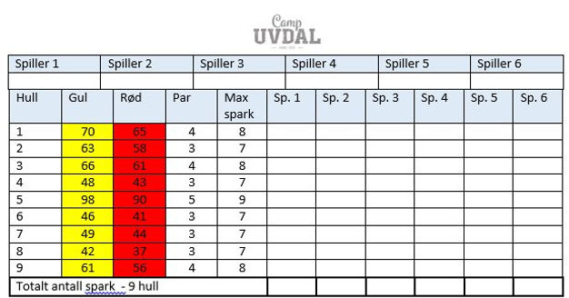 Scorecard-fotballgolf.JPG