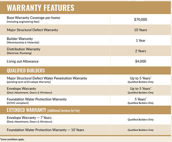 warranty-features.jpg