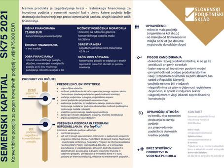 Odprt javni razpis: SK75 2021 - Semenski kapital -Konvertibilno posojilo za zagon inovativnih podjet
