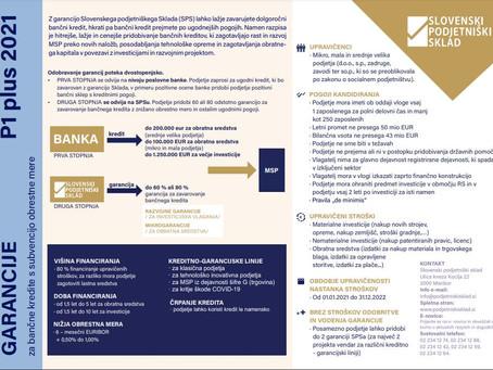 Razpis - P1 plus 2021 - Garancije za bančne kredite s subvencijo obrestne mere