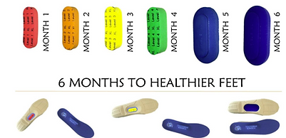 6 months to healthier feet .png