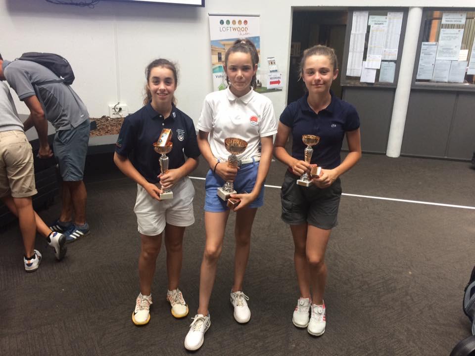 Grand prix Jeunes Master – Occitanie golf Saint  Thomas