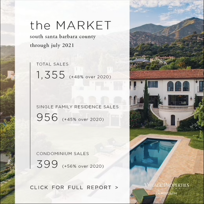Market Report: South Santa Barbara County