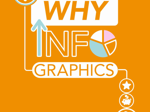 Why infographics could be your best content investment