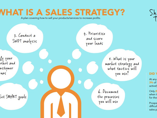Free infographic - how to create a sales strategy