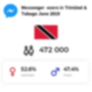 Trinidad messenger stats.png