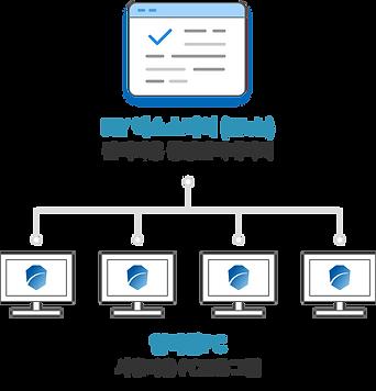 admin-diagram (1).png