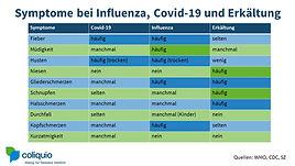 2020-03_CoV_Flu_InfOLW.jpg
