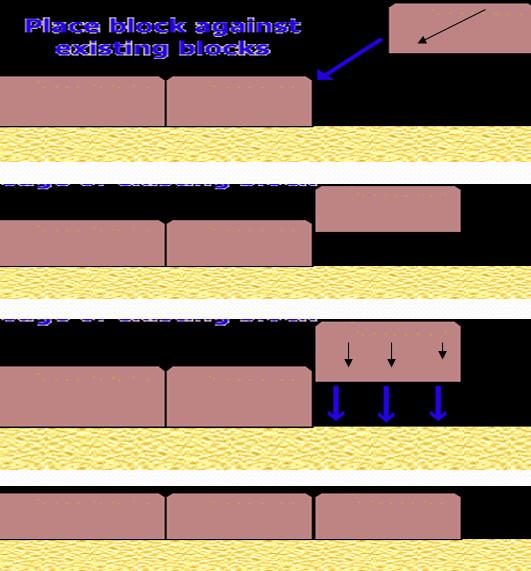 Tata cara pemasangan paving block yang baik dan benar
