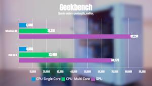 teste hackintosh windows vs macos