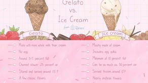 Gelato vs Ice cream