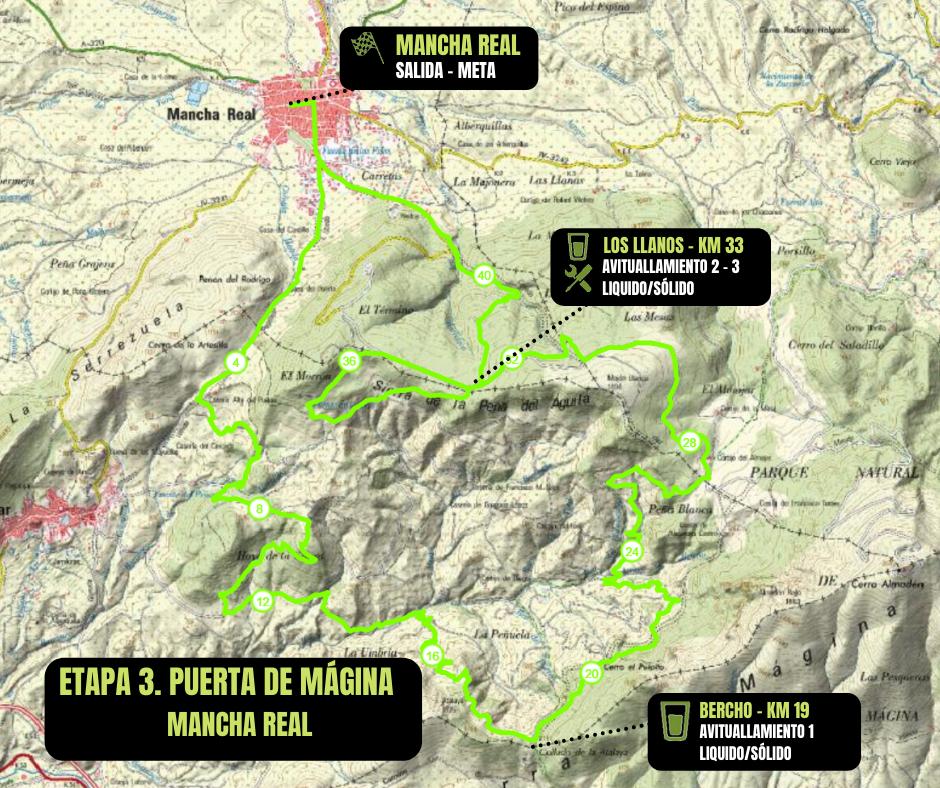 etapa 3 MANCHA REAL.png