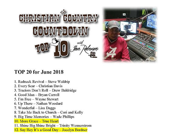 TOP 20 for JUNE 2018.jpg
