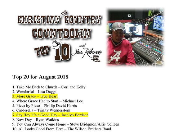 Top 20 for August 2018.jpg