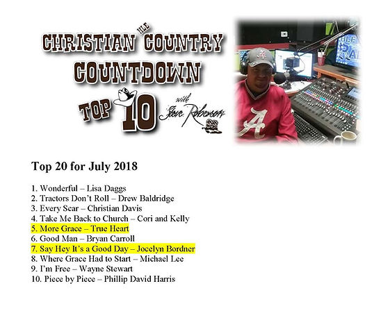 Top 20 for JULY 2018.jpg