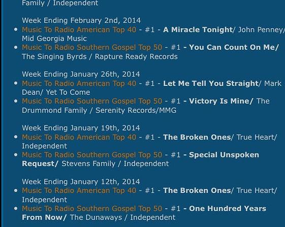 2014 Music to Radio Chart - the broken o