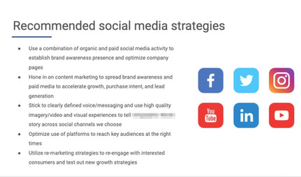 Facebook and Instagram Marketing Strategy