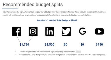 Social Media Marketing Strategy_Budgeting
