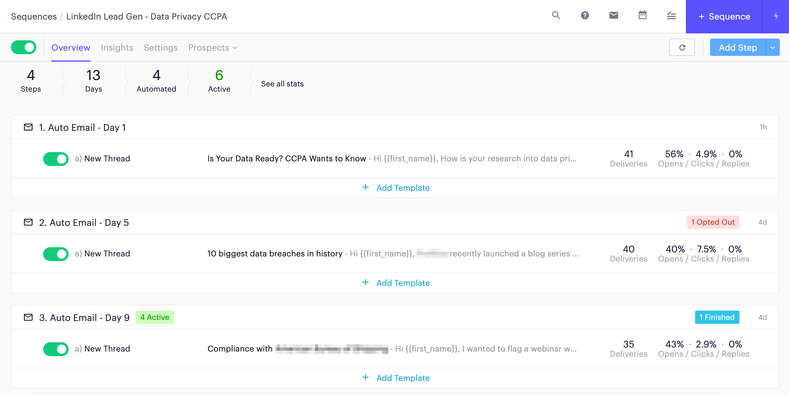 Outreach Email Nurture Sequence Results