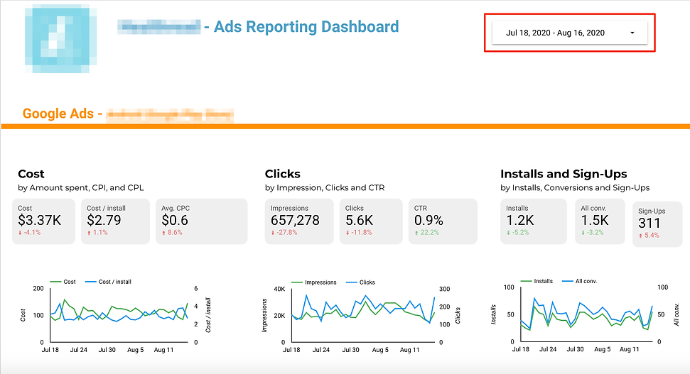 Example of Ad Reporting Dashboard for Facebook Ads