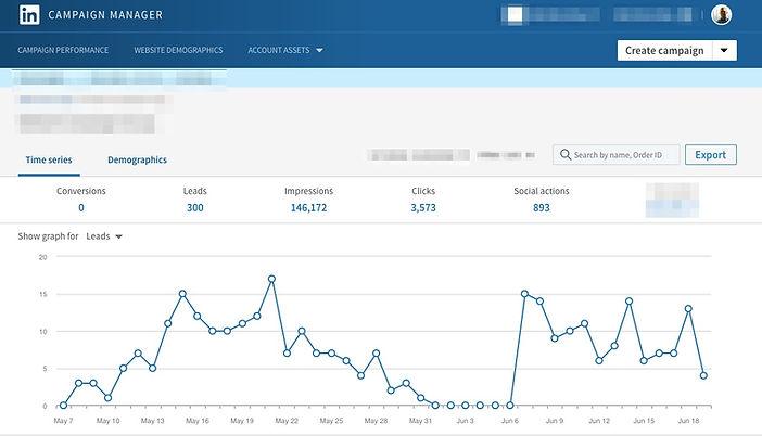 Generating 300 leads through a LinkedIn marketing campaign | Llama Lead Gen