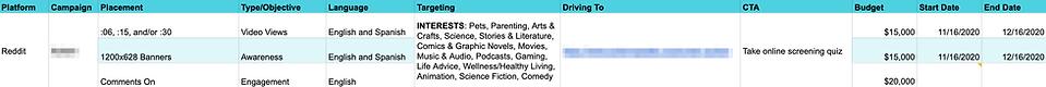 Marketing Budget Allocation Screenshot Example