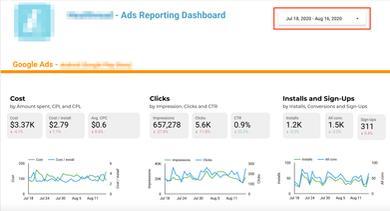 Social Media Marketing - Reporting Dashboard