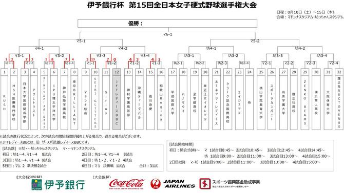伊予銀行杯 第15回全日本女子硬式野球選手権大会 開会!!