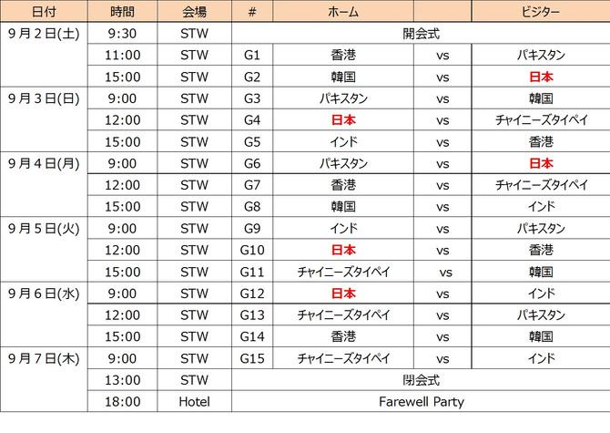 第1回BFA女子野球アジアカップ 侍ジャパン女子代表 選手決定について