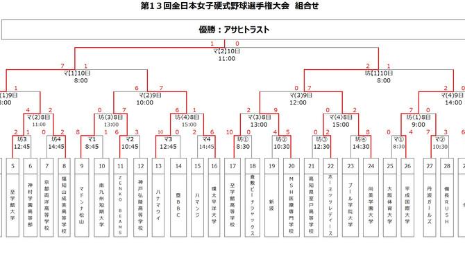 伊予銀行杯 第13回全日本女子硬式野球選手権大会 結果