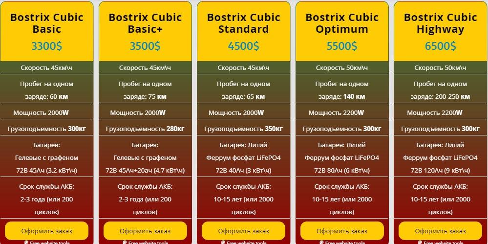 цены Bostrix Cubic
