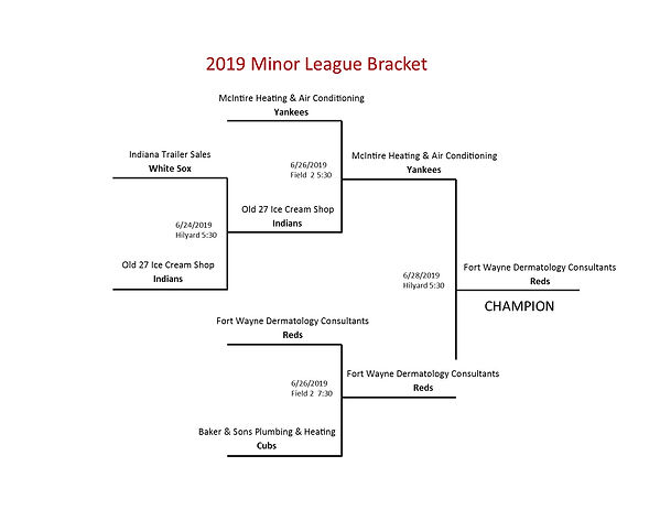 Minor League Bracket.jpg