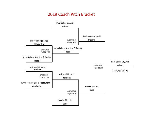 Coach Pitch Bracket.jpg