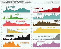 film_genre_popularity.jpg