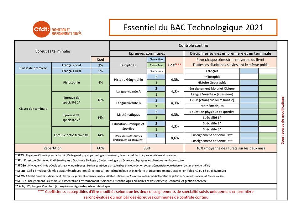 Document Fep - Les essentiels du BAC T_p