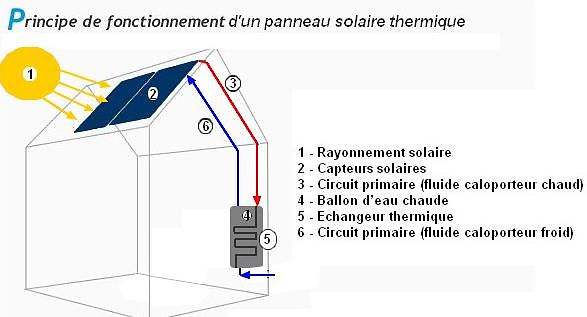 aer49-ballon-ecs-fonctionnement.jpg