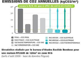 aer49-emissions-co2.jpg