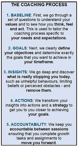 Coaching Process.JPG