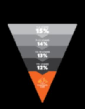 pyramid _2x.png