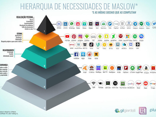 Infográficos de Gil Giardelli