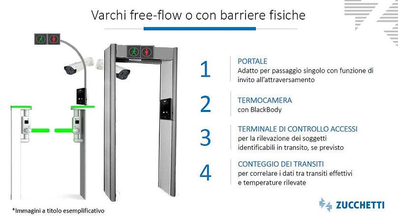 flussi-varchi-barriere.jpg