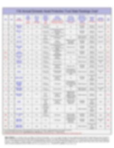 DAPT Rankings 2020 chart in jpg.jpg